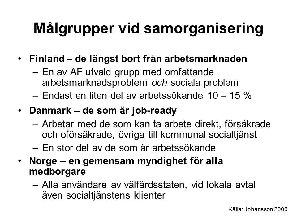 Målgrupper vid samorganisering Finland – de längst bort från arbetsmarknaden –En av AF utvald grupp med omfattande arbetsmarknadsproblem och sociala problem –Endast en liten del av arbetssökande 10 – 15 % Danmark – de som är job-ready –Arbetar med de som kan ta arbete direkt, försäkrade och oförsäkrade, övriga till kommunal socialtjänst –En stor del av de som är arbetssökande Norge – en gemensam myndighet för alla medborgare –Alla användare av välfärdsstaten, vid lokala avtal även socialtjänstens klienter Källa: Johansson 2006