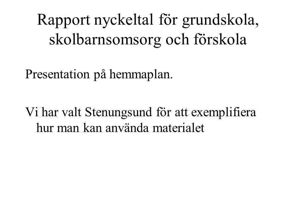 Rapport nyckeltal för grundskola, skolbarnsomsorg och förskola Presentation på hemmaplan.