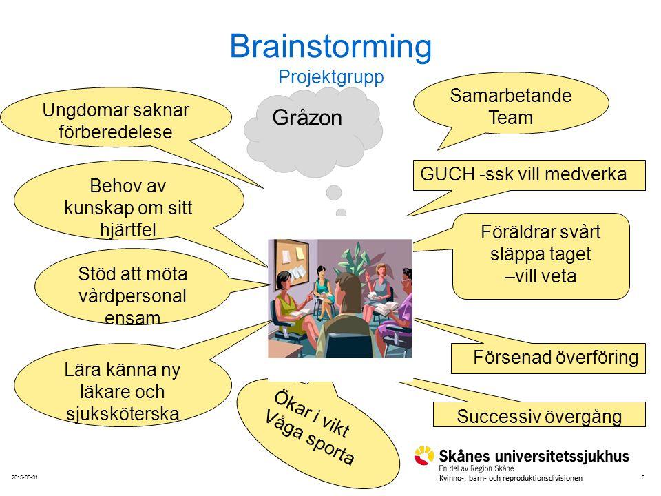 62015-03-31 Kvinno-, barn- och reproduktionsdivisionen Brainstorming Projektgrupp Gråzon Föräldrar svårt släppa taget –vill veta Ökar i vikt Våga spor