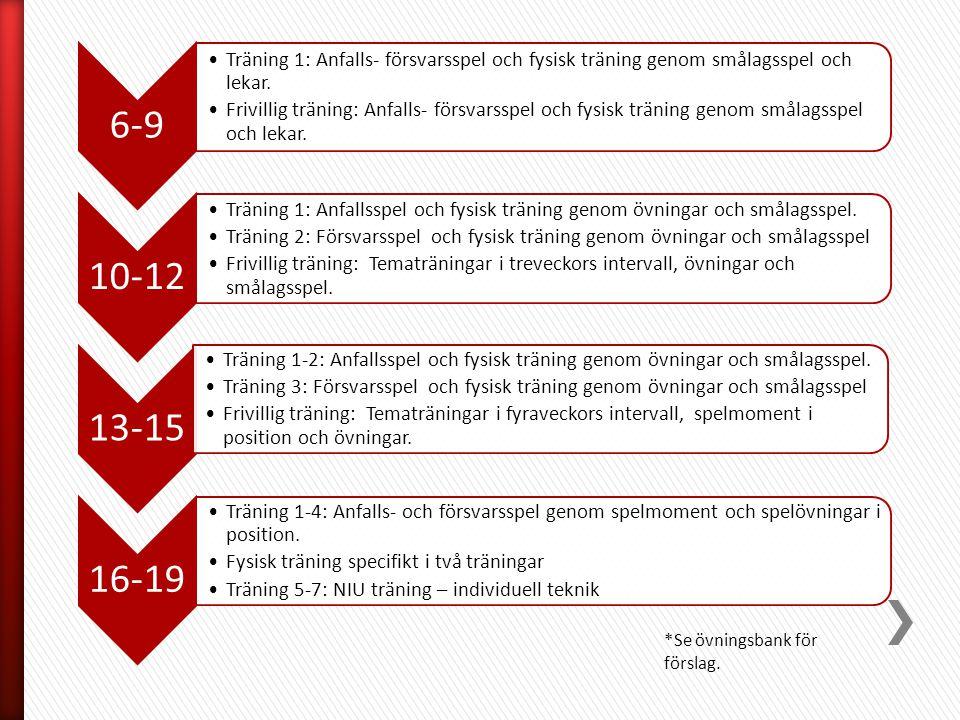 6-9 Träning 1: Anfalls- försvarsspel och fysisk träning genom smålagsspel och lekar. Frivillig träning: Anfalls- försvarsspel och fysisk träning genom