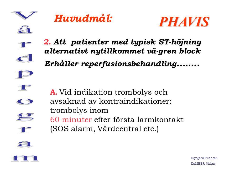 Ingegerd Franzén KAMBER-Skåne - Samtliga 48 akutambulanser är utrustade med halvautomatisk defibrillator och utrustning för EKG- sändning.
