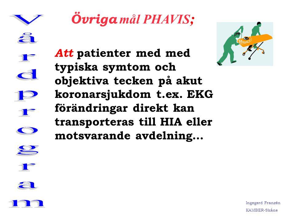 Ingegerd Franzén KAMBER-Skåne Dirigering Direkt PCI från andra sjukhus Tid i minuter : Larm till avlämnad Lund Uppgifter från Mamba och HIA- formulär Avstånd i kilometer: Ystad- Lund:64 km Kristianstad- Lund:79 km Medel:86 min Medel:60 min Tid saknas på några patienter från Kristianstad.