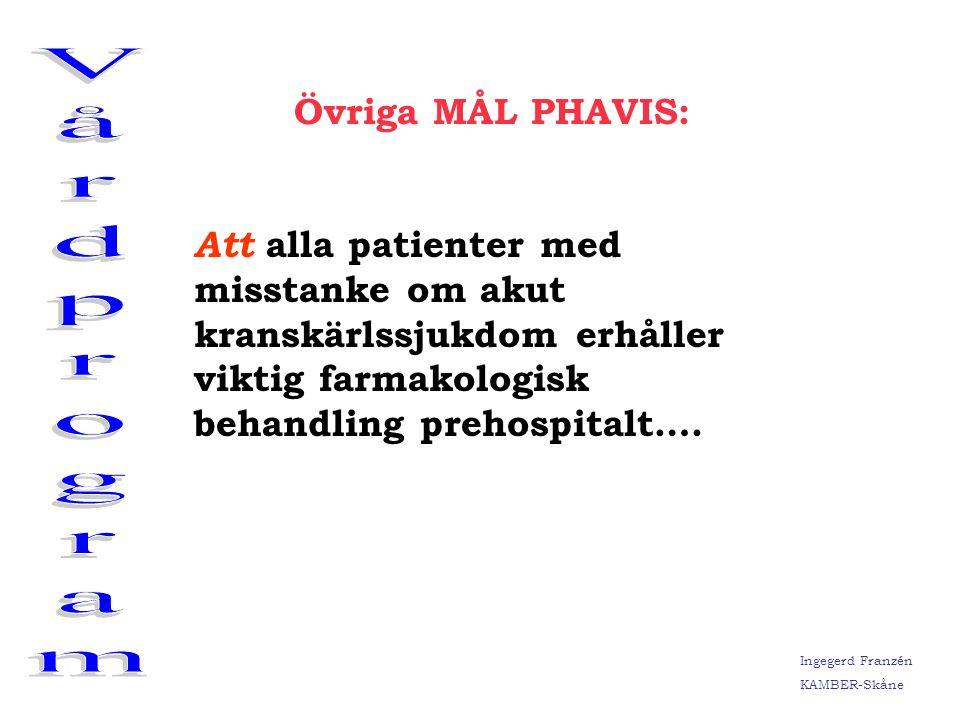 Ingegerd Franzén KAMBER-Skåne Transportdestination Bröstsmärta Prio1+2 Prehospitalt EKG skickats och ja för ST-höjning.
