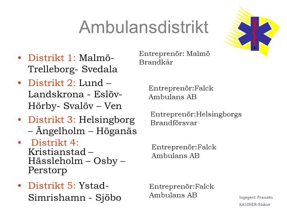 Ingegerd Franzén KAMBER-Skåne Ambulansdistrikt Distrikt 1: Malmö- Trelleborg- Svedala Distrikt 2: Lund – Landskrona - Eslöv- Hörby- Svalöv – Ven Distrikt 3: Helsingborg – Ängelholm – Höganäs Distrikt 4: Kristianstad – Hässleholm – Osby – Perstorp Distrikt 5: Ystad- Simrishamn - Sjöbo Entreprenör: Malmö Brandkår Entreprenör:Falck Ambulans AB Entreprenör:Helsingborgs Brandförsvar