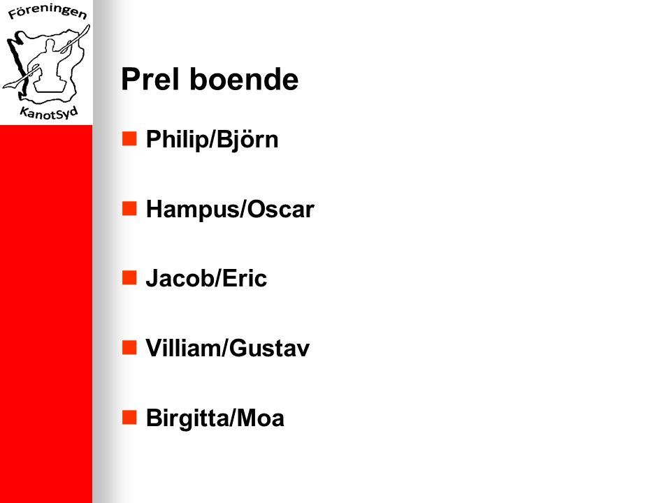Prel boende Philip/Björn Hampus/Oscar Jacob/Eric Villiam/Gustav Birgitta/Moa