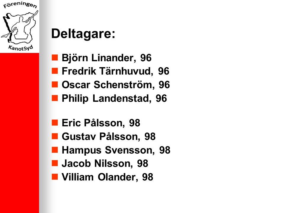 Deltagare: Björn Linander, 96 Fredrik Tärnhuvud, 96 Oscar Schenström, 96 Philip Landenstad, 96 Eric Pålsson, 98 Gustav Pålsson, 98 Hampus Svensson, 98 Jacob Nilsson, 98 Villiam Olander, 98