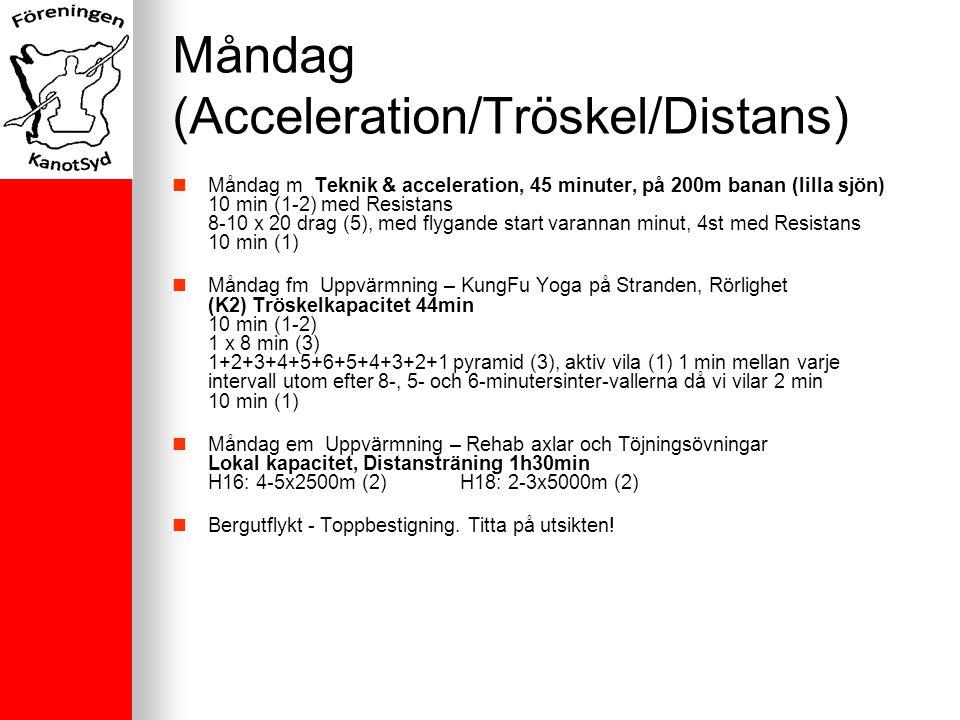 Måndag (Acceleration/Tröskel/Distans) Måndag m Teknik & acceleration, 45 minuter, på 200m banan (lilla sjön) 10 min (1-2) med Resistans 8-10 x 20 drag (5), med flygande start varannan minut, 4st med Resistans 10 min (1) Måndag fm Uppvärmning – KungFu Yoga på Stranden, Rörlighet (K2) Tröskelkapacitet 44min 10 min (1-2) 1 x 8 min (3) 1+2+3+4+5+6+5+4+3+2+1 pyramid (3), aktiv vila (1) 1 min mellan varje intervall utom efter 8-, 5- och 6-minutersinter-vallerna då vi vilar 2 min 10 min (1) Måndag em Uppvärmning – Rehab axlar och Töjningsövningar Lokal kapacitet, Distansträning 1h30min H16: 4-5x2500m (2)H18: 2-3x5000m (2) Bergutflykt - Toppbestigning.
