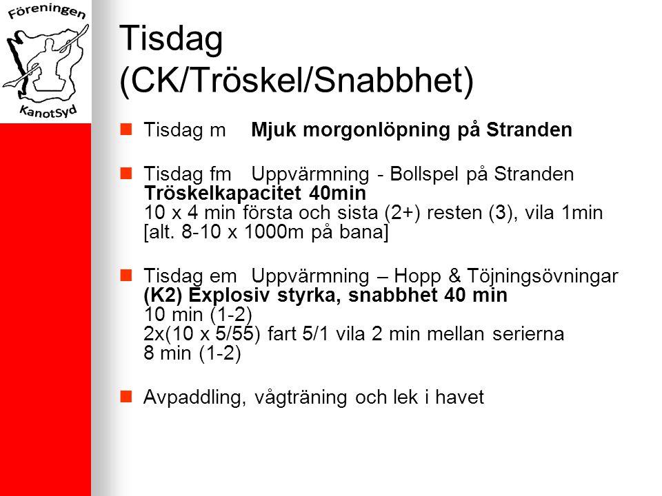 Tisdag (CK/Tröskel/Snabbhet) Tisdag mMjuk morgonlöpning på Stranden Tisdag fmUppvärmning - Bollspel på Stranden Tröskelkapacitet 40min 10 x 4 min första och sista (2+) resten (3), vila 1min [alt.