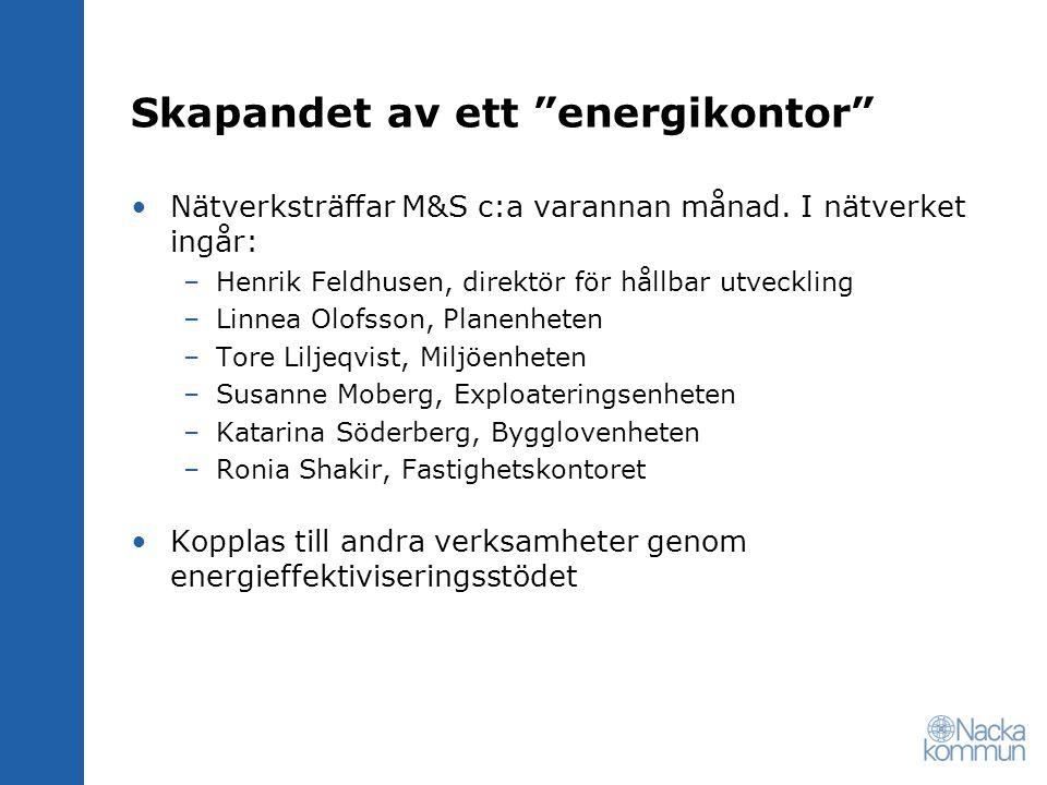 """Skapandet av ett """"energikontor"""" Nätverksträffar M&S c:a varannan månad. I nätverket ingår: –Henrik Feldhusen, direktör för hållbar utveckling –Linnea"""