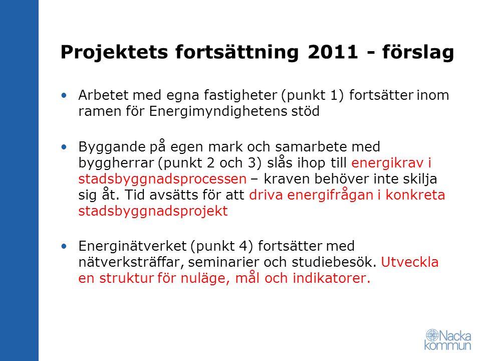 Projektets fortsättning 2011 - förslag Arbetet med egna fastigheter (punkt 1) fortsätter inom ramen för Energimyndighetens stöd Byggande på egen mark och samarbete med byggherrar (punkt 2 och 3) slås ihop till energikrav i stadsbyggnadsprocessen – kraven behöver inte skilja sig åt.