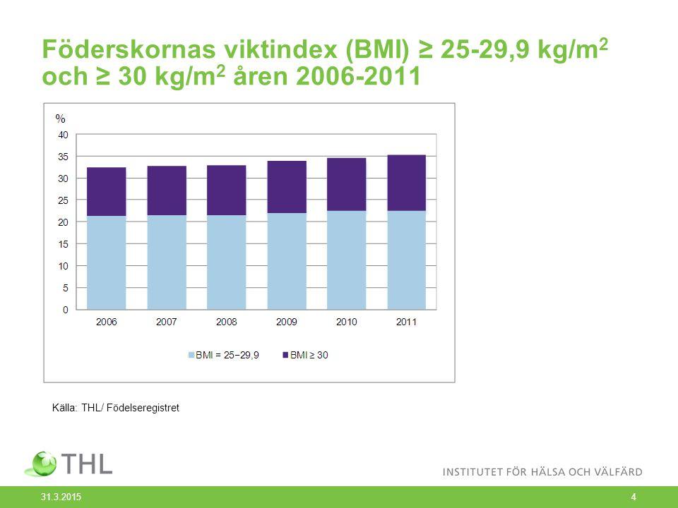 Föderskornas viktindex (BMI) ≥ 25-29,9 kg/m 2 och ≥ 30 kg/m 2 åren 2006-2011 31.3.20154 Källa: THL/ Födelseregistret