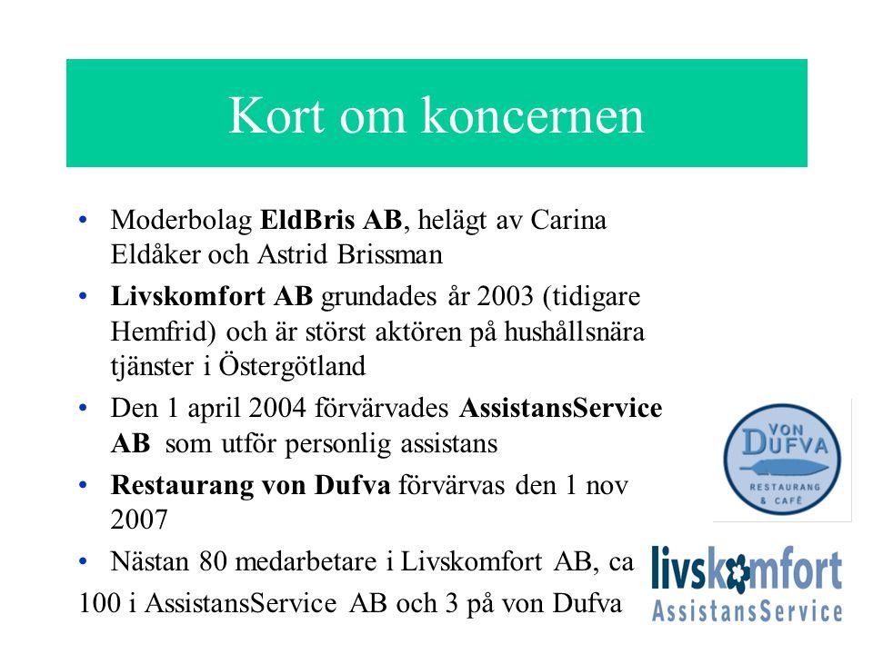 Moderbolag EldBris AB, helägt av Carina Eldåker och Astrid Brissman Livskomfort AB grundades år 2003 (tidigare Hemfrid) och är störst aktören på hushå