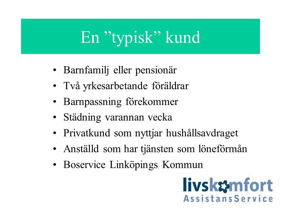 Start hösten 2006 Idag utför vi service åt ett 70-tal boservice- berättigade per månad (10 på väg in) Upp till 6 timmar per månad Vi utför ca 280 timmar/månad Ca 30-tal som gått över till privat BoService Linköpings Kommun