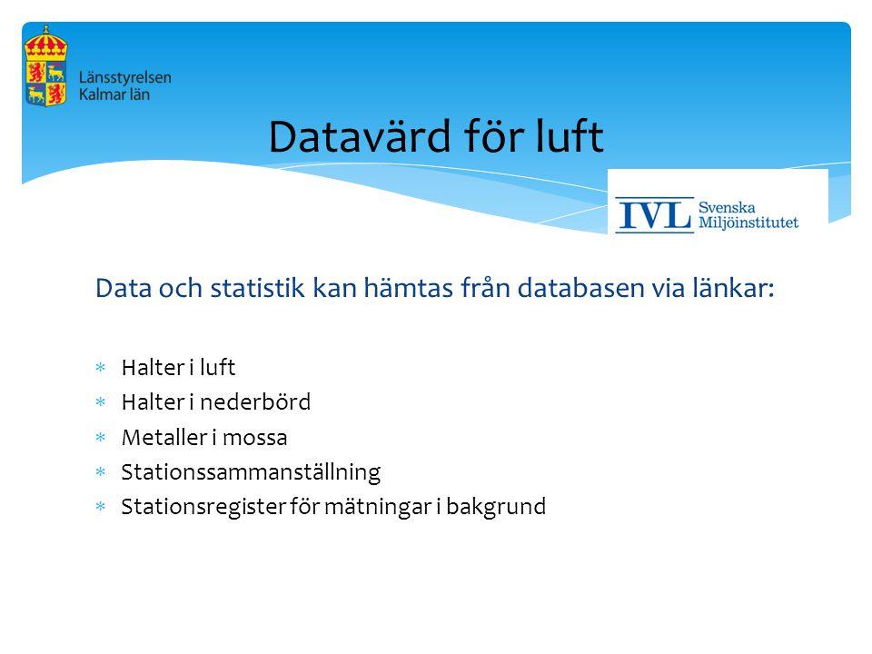 Fler datakällor Krondroppsnätet (http://krondroppsnatet.ivl.se/)http://krondroppsnatet.ivl.se/ Ozonmätnätet (www.ivl.se)www.ivl.se Urbanmätnätet (www.ivl.se)www.ivl.se Företagens egna mätningar (SMP) Mätningar och rapporter i kommuner utöver det som rapporteras till datavärden Airviro (emissionsdatabas) ett webbaserat system för luftkvalitet.