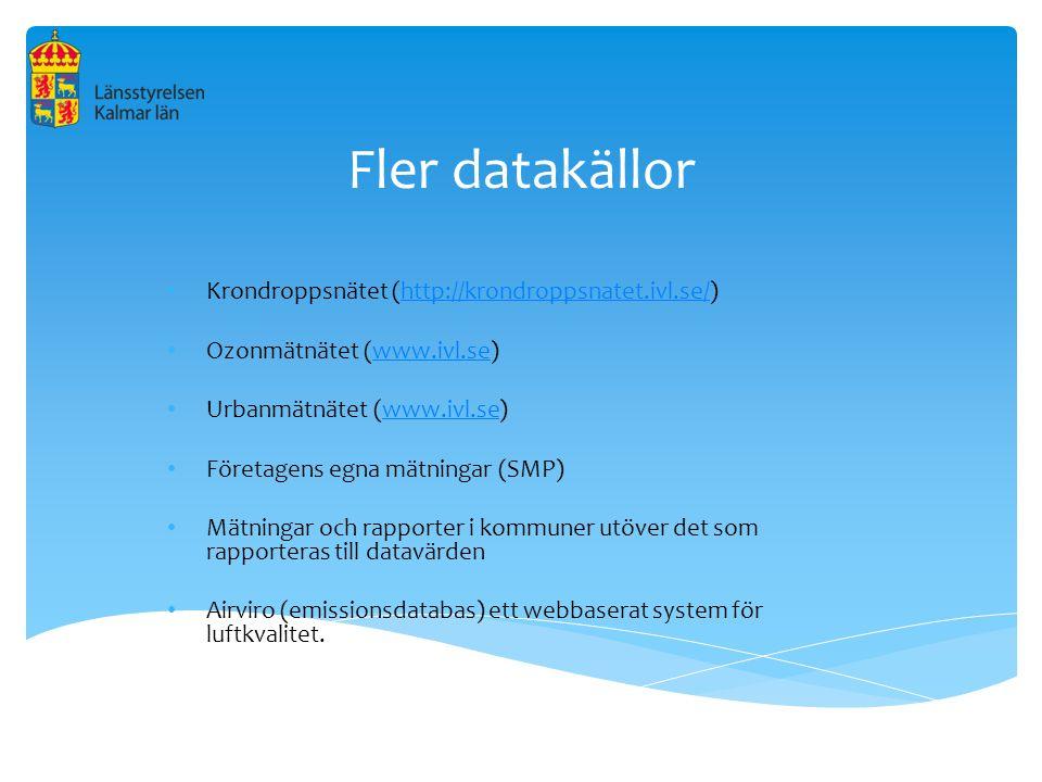Fler datakällor Krondroppsnätet (http://krondroppsnatet.ivl.se/)http://krondroppsnatet.ivl.se/ Ozonmätnätet (www.ivl.se)www.ivl.se Urbanmätnätet (www.