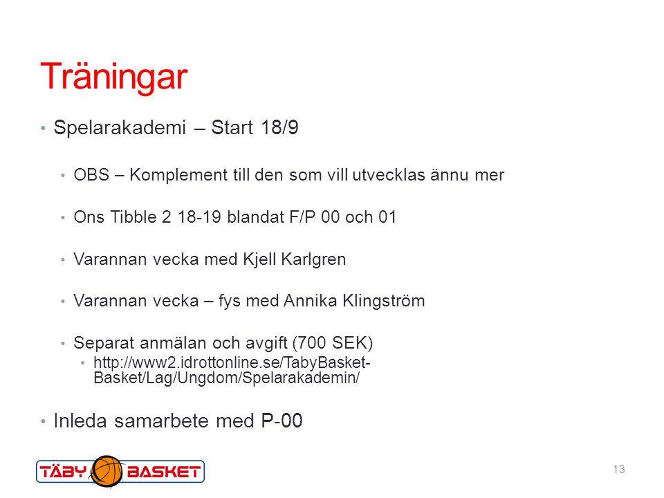 Träningar 13 Spelarakademi – Start 18/9 OBS – Komplement till den som vill utvecklas ännu mer Ons Tibble 2 18-19 blandat F/P 00 och 01 Varannan vecka med Kjell Karlgren Varannan vecka – fys med Annika Klingström Separat anmälan och avgift (700 SEK) http://www2.idrottonline.se/TabyBasket- Basket/Lag/Ungdom/Spelarakademin/ Inleda samarbete med P-00