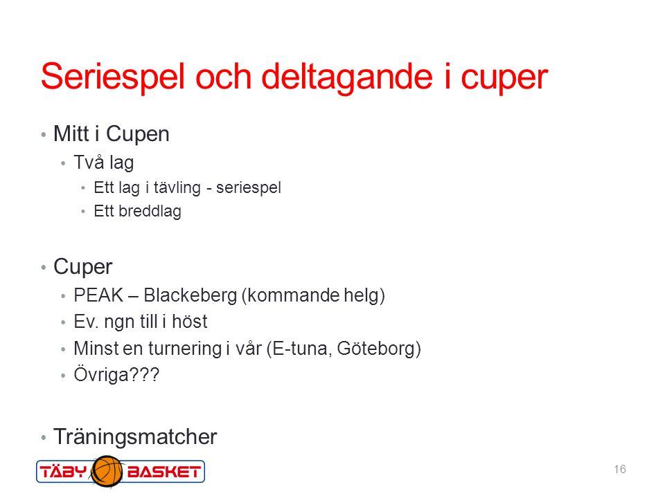 Seriespel och deltagande i cuper Mitt i Cupen Två lag Ett lag i tävling - seriespel Ett breddlag Cuper PEAK – Blackeberg (kommande helg) Ev.