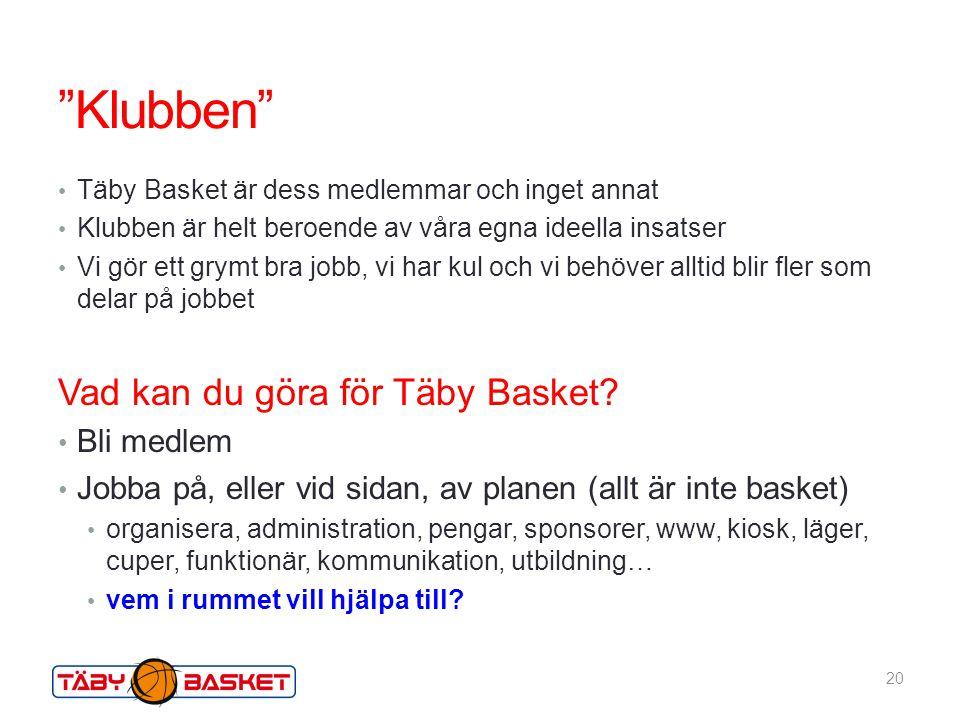 Klubben Täby Basket är dess medlemmar och inget annat Klubben är helt beroende av våra egna ideella insatser Vi gör ett grymt bra jobb, vi har kul och vi behöver alltid blir fler som delar på jobbet Vad kan du göra för Täby Basket.