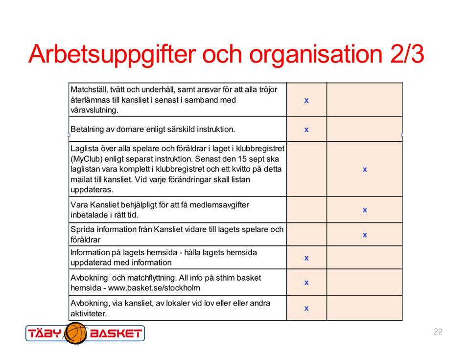 Arbetsuppgifter och organisation 2/3 22