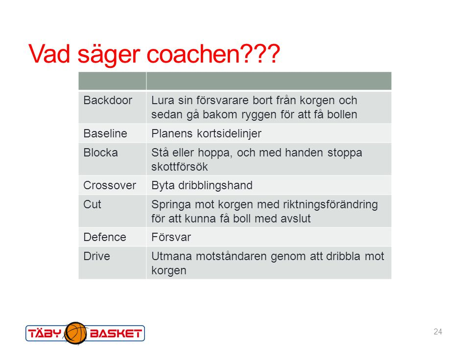 Vad säger coachen??.
