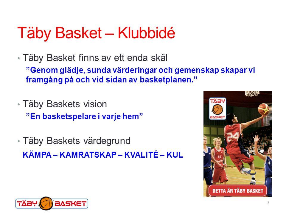 Täby Basket – Klubbidé Täby Basket finns av ett enda skäl Genom glädje, sunda värderingar och gemenskap skapar vi framgång på och vid sidan av basketplanen. Täby Baskets vision En basketspelare i varje hem Täby Baskets värdegrund KÄMPA – KAMRATSKAP – KVALITÉ – KUL 3
