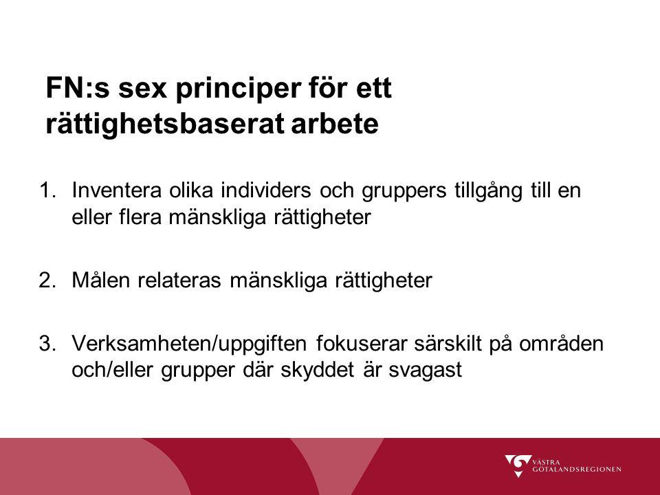 FN:s sex principer för ett rättighetsbaserat arbete 1.Inventera olika individers och gruppers tillgång till en eller flera mänskliga rättigheter 2.Mål