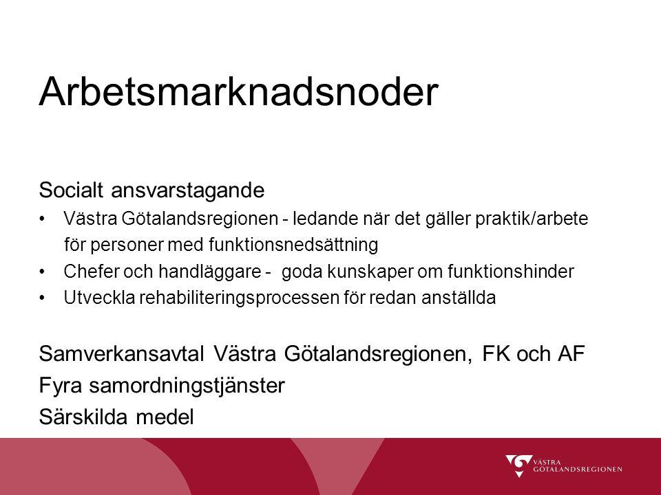 Arbetsmarknadsnoder Socialt ansvarstagande Västra Götalandsregionen - ledande när det gäller praktik/arbete för personer med funktionsnedsättning Chef