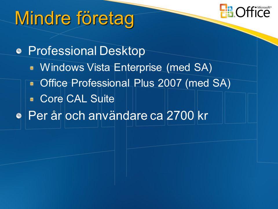 Mindre företag Professional Desktop Windows Vista Enterprise (med SA) Office Professional Plus 2007 (med SA) Core CAL Suite Per år och användare ca 2700 kr