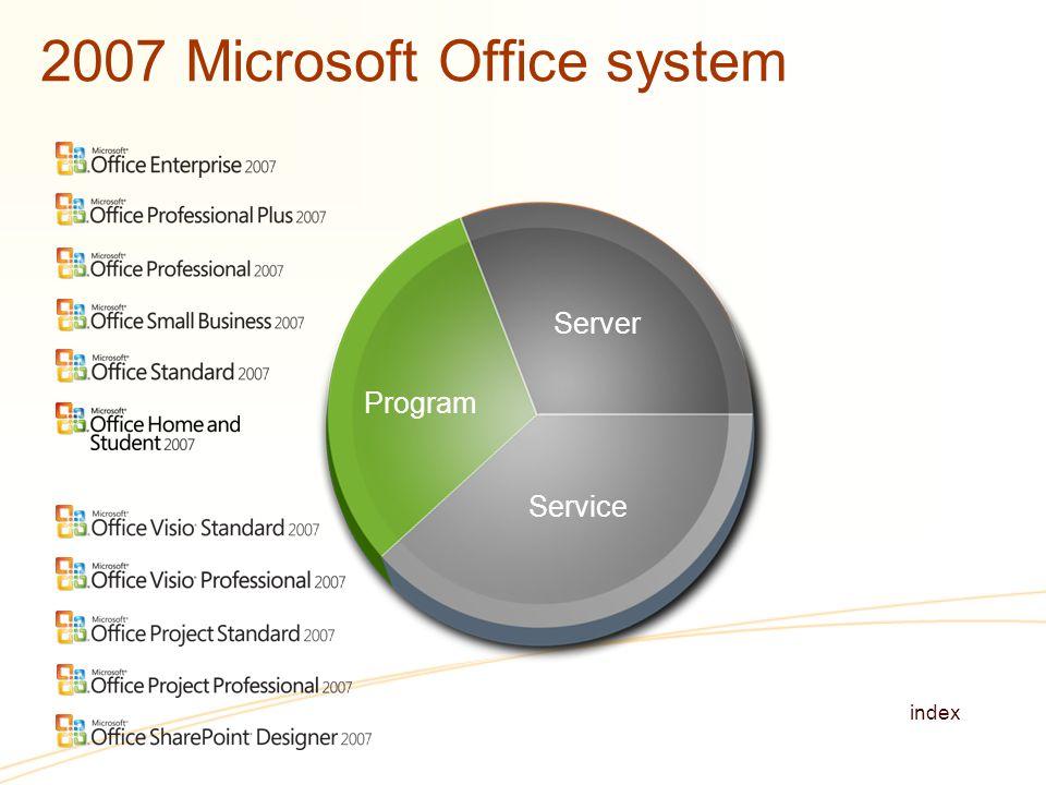 Program Service Server index