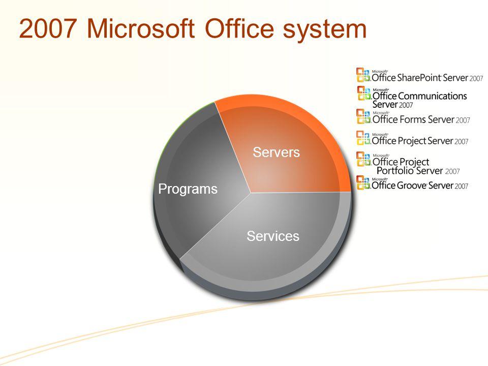 2007 Microsoft Office system Servers Programs Services Servers