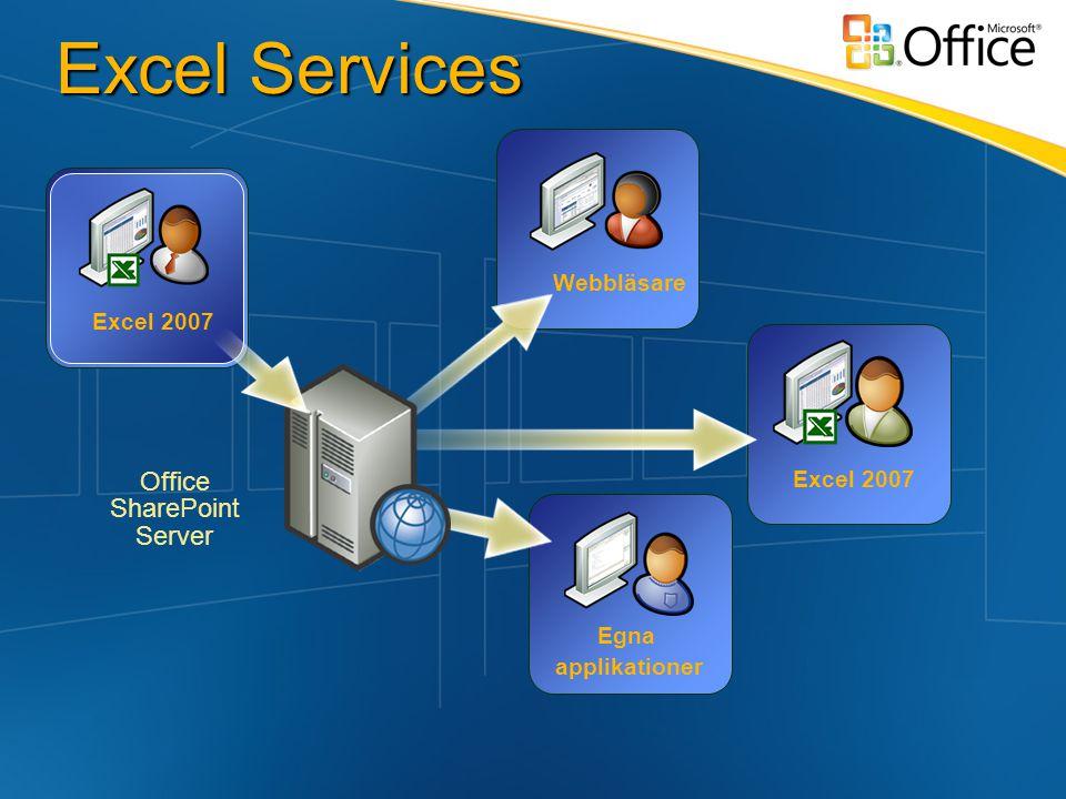 Excel 2007 Webbläsare Egna applikationer Excel 2007 Excel Services Office SharePoint Server