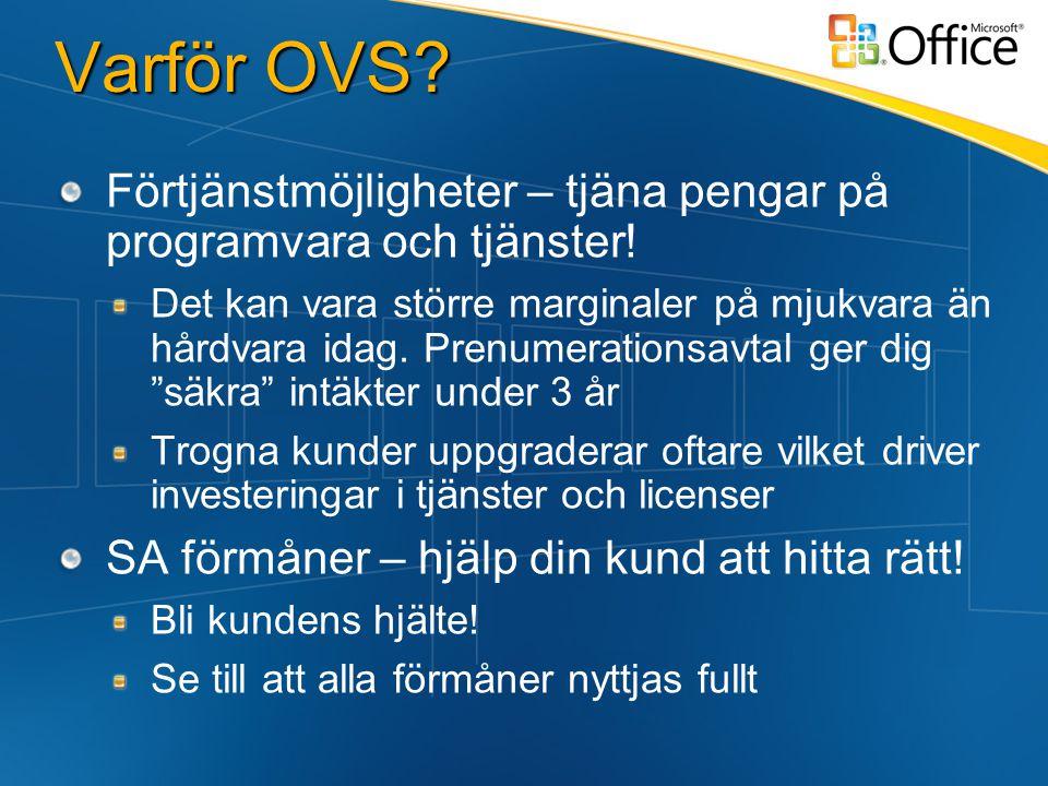 Varför OVS. Förtjänstmöjligheter – tjäna pengar på programvara och tjänster.