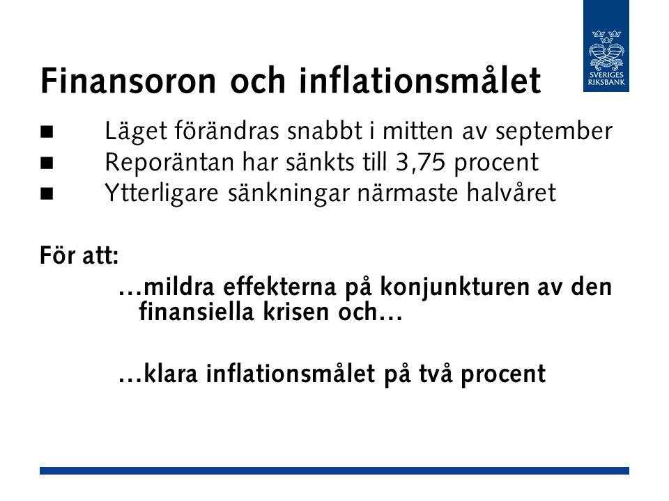 Finansoron och inflationsmålet Läget förändras snabbt i mitten av september Reporäntan har sänkts till 3,75 procent Ytterligare sänkningar närmaste halvåret För att: …mildra effekterna på konjunkturen av den finansiella krisen och… …klara inflationsmålet på två procent