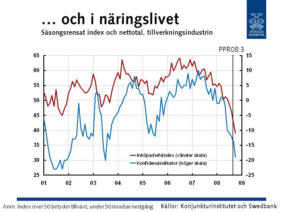 … och i näringslivet Säsongsrensat index och nettotal, tillverkningsindustrin Källor: Konjunkturinstitutet och Swedbank Anm.