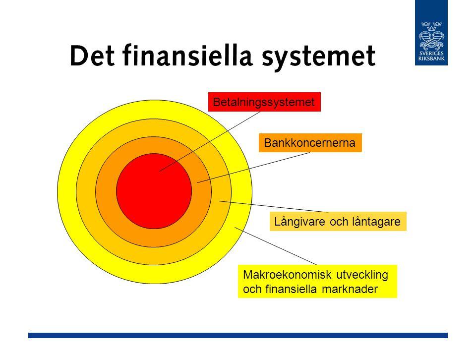 Det finansiella systemet Makroekonomisk utveckling och finansiella marknader Betalningssystemet Bankkoncernerna Långivare och låntagare
