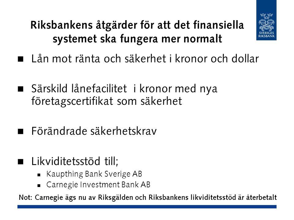 Riksbankens åtgärder för att det finansiella systemet ska fungera mer normalt Lån mot ränta och säkerhet i kronor och dollar Särskild lånefacilitet i kronor med nya företagscertifikat som säkerhet Förändrade säkerhetskrav Likviditetsstöd till; Kaupthing Bank Sverige AB Carnegie Investment Bank AB Not: Carnegie ägs nu av Riksgälden och Riksbankens likviditetsstöd är återbetalt