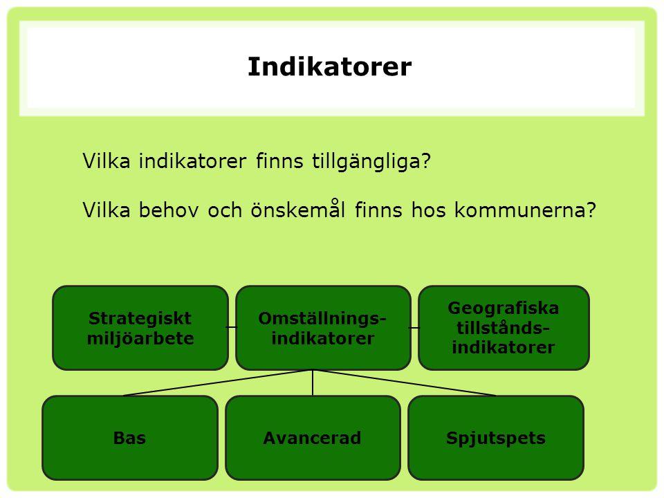 Indikatorer Strategiskt miljöarbete Omställnings- indikatorer Geografiska tillstånds- indikatorer SpjutspetsAvanceradBas Vilka indikatorer finns tillgängliga.