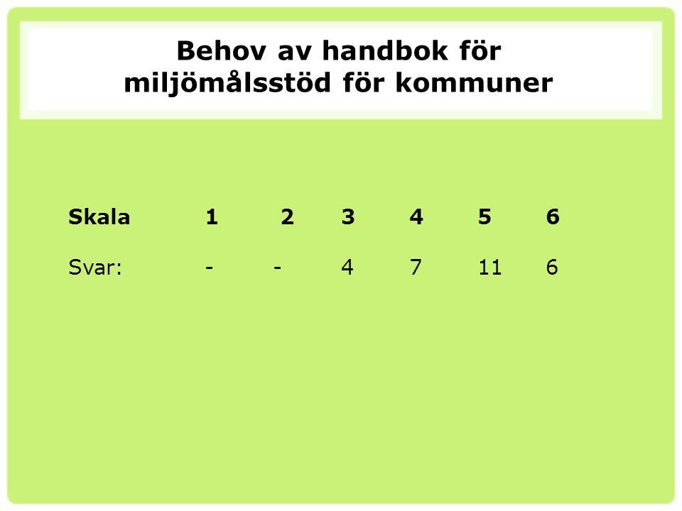 Behov av handbok för miljömålsstöd för kommuner Skala1 23456 Svar: --47116