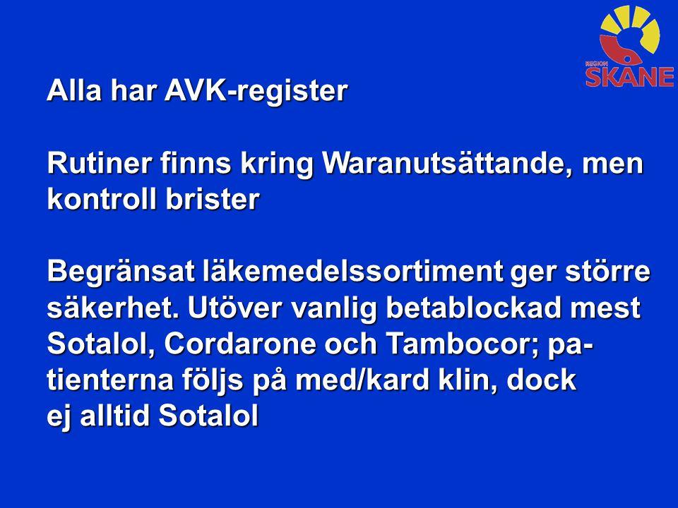 Alla har AVK-register Rutiner finns kring Waranutsättande, men kontroll brister Begränsat läkemedelssortiment ger större säkerhet. Utöver vanlig betab