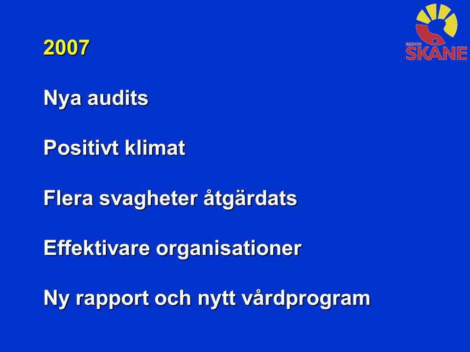 2007 Nya audits Positivt klimat Flera svagheter åtgärdats Effektivare organisationer Ny rapport och nytt vårdprogram