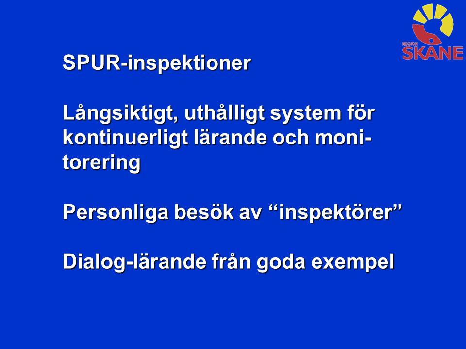 """SPUR-inspektioner Långsiktigt, uthålligt system för kontinuerligt lärande och moni- torering Personliga besök av """"inspektörer"""" Dialog-lärande från god"""
