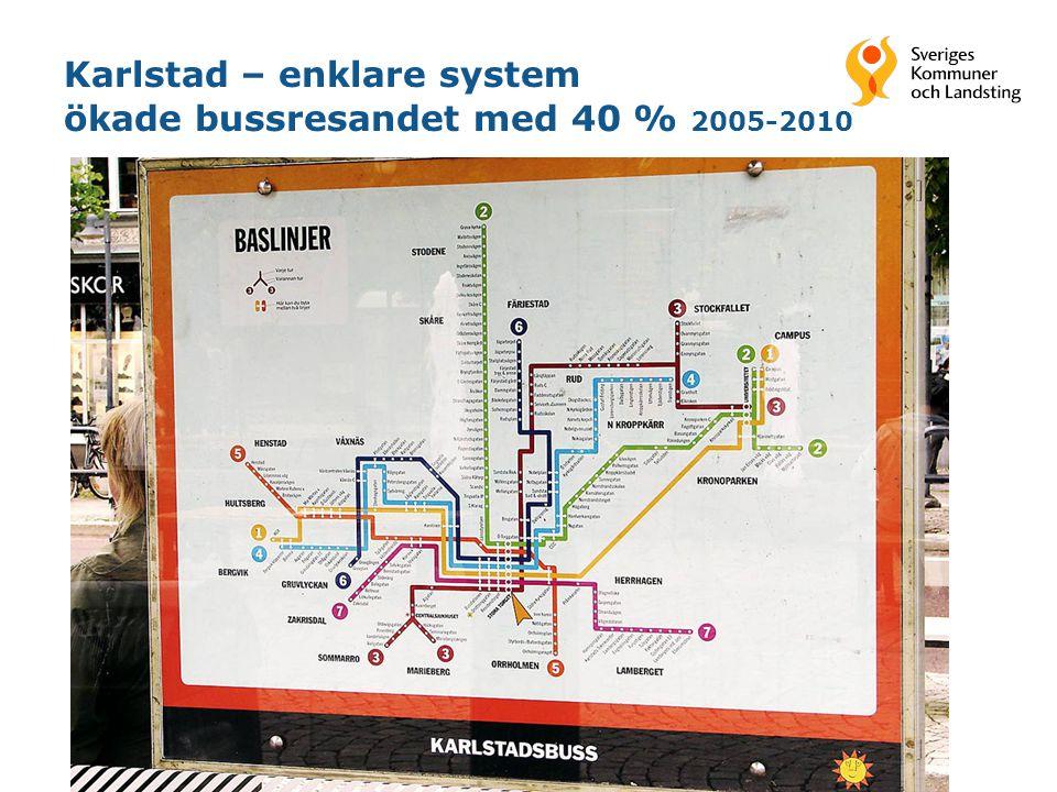 14 Karlstad – enklare system ökade bussresandet med 40 % 2005-2010