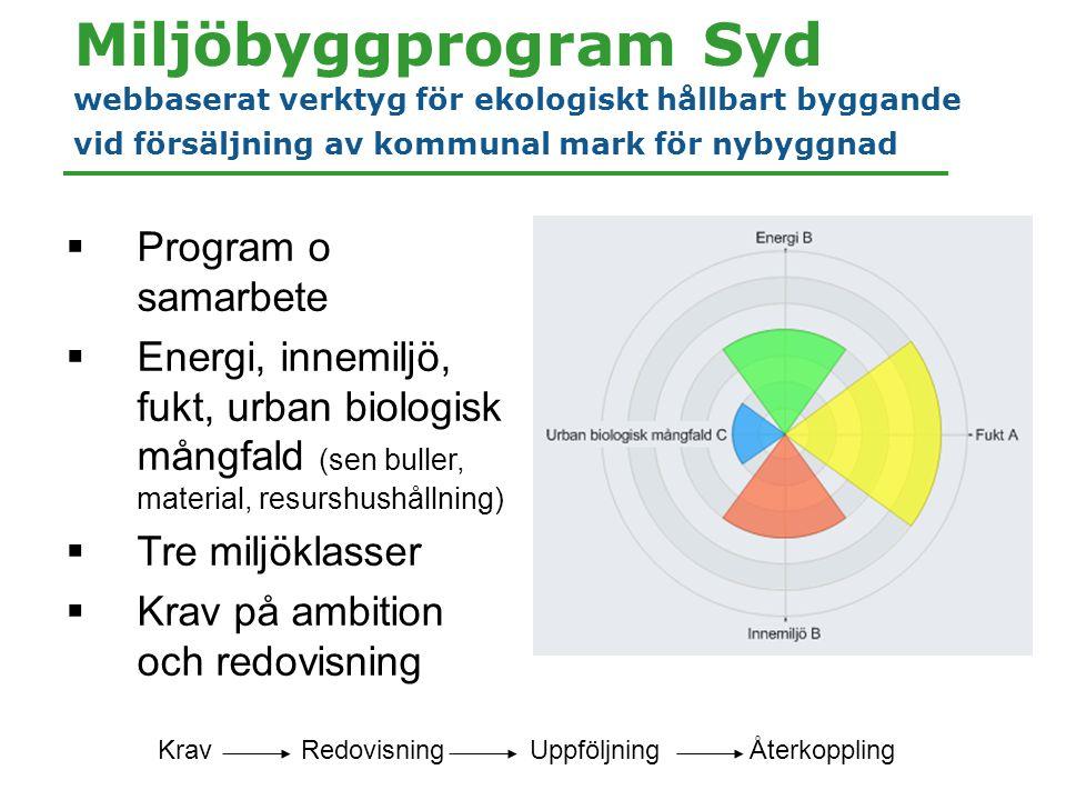 Miljöbyggprogram Syd webbaserat verktyg för ekologiskt hållbart byggande vid försäljning av kommunal mark för nybyggnad  Program o samarbete  Energi