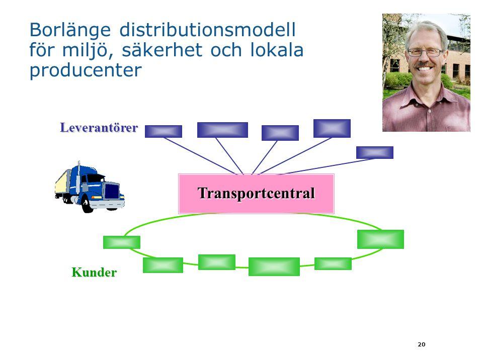 20 Borlänge distributionsmodell för miljö, säkerhet och lokala producenter Transportcentral Leverantörer Kunder