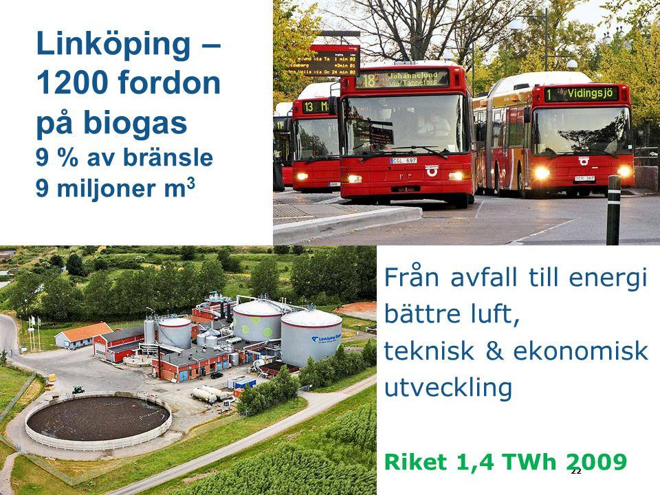 22 Från avfall till energi bättre luft, teknisk & ekonomisk utveckling Riket 1,4 TWh 2009 Linköping – 1200 fordon på biogas 9 % av bränsle 9 miljoner