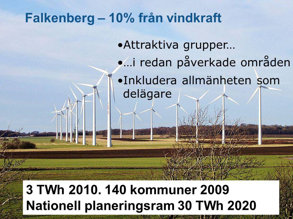 23 Attraktiva grupper… …i redan påverkade områden Inkludera allmänheten som delägare Falkenberg – 10% från vindkraft Attraktiva grupper… …i redan påve
