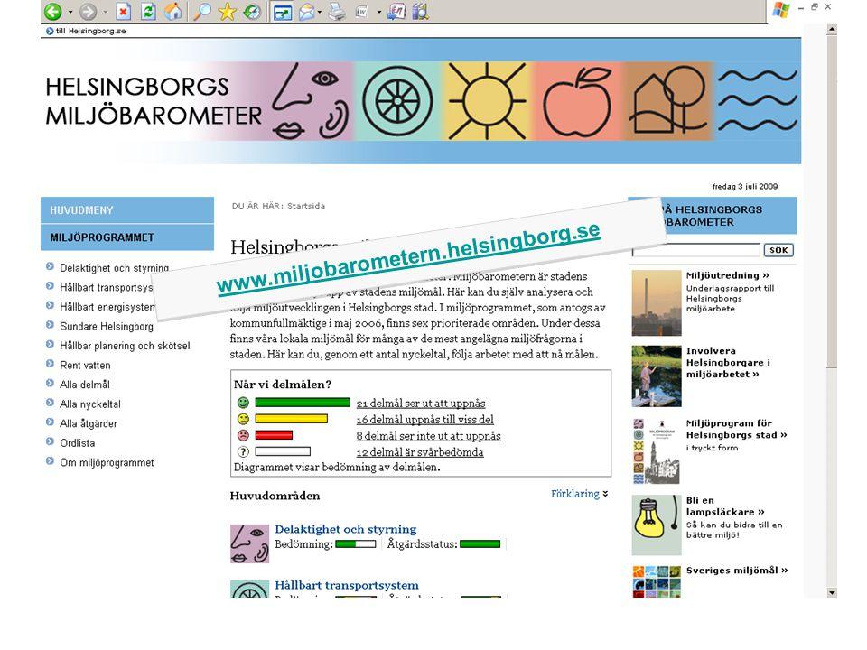 www.miljobarometern.helsingborg.se