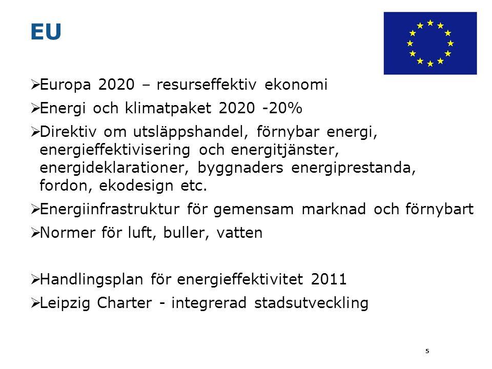 5 EU  Europa 2020 – resurseffektiv ekonomi  Energi och klimatpaket 2020 -20%  Direktiv om utsläppshandel, förnybar energi, energieffektivisering oc