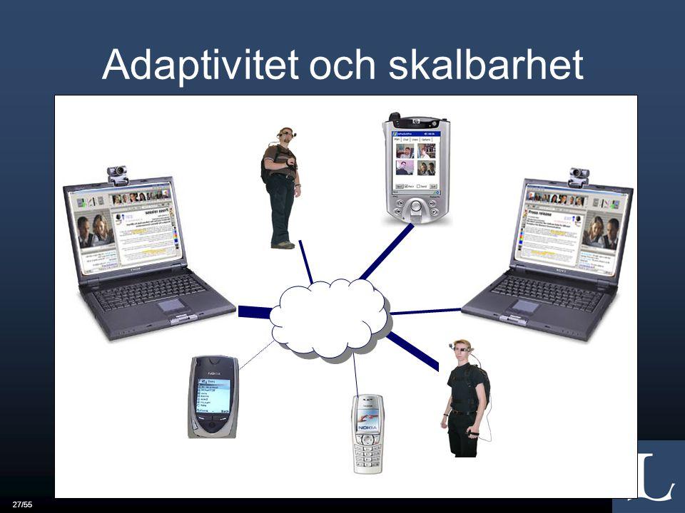 27/55 Adaptivitet och skalbarhet