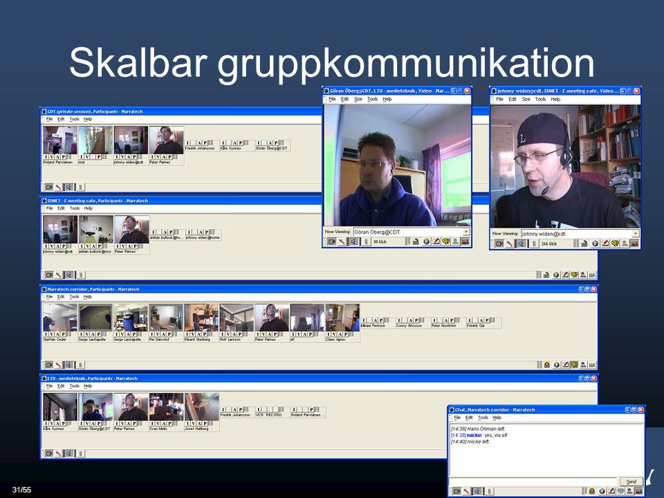 31/55 Skalbar gruppkommunikation